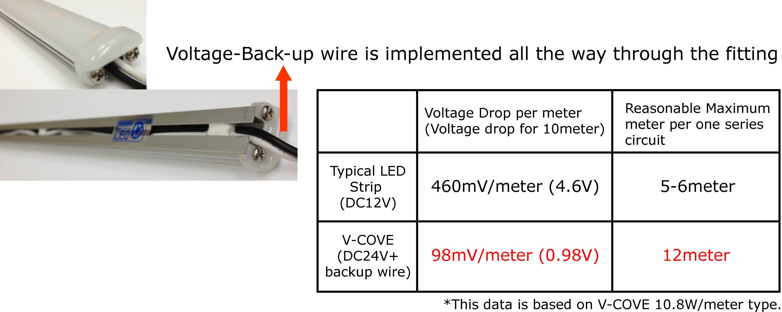 Voltage Drop In A Series Circuit Possible Is Significantly Reduced Thus Practically Maximum 12m Case Of 108w Meter Type Can Be Connected One Connection
